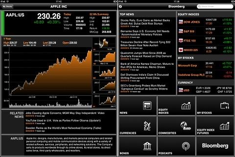 Bloomberg: not�cias financeiras e gr�ficos das bolsas atualizados em tempo real