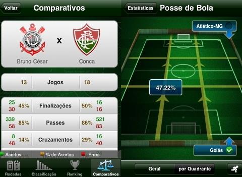 iG Futebol: narra��o escrita dos jogos e ranking comparativo entre as equipes